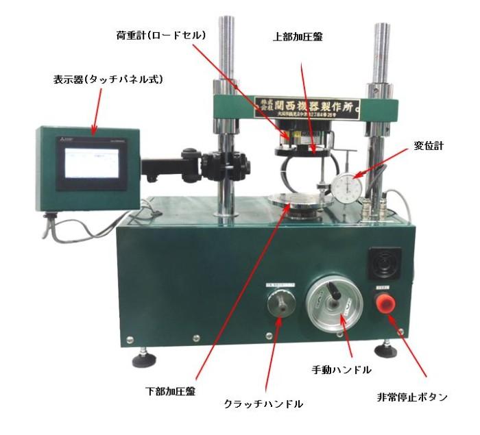 KS-227_土の一軸自動圧縮試験機(構成)