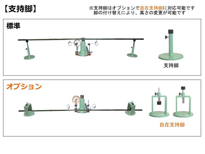 平板載荷(二点計測式)(支持脚