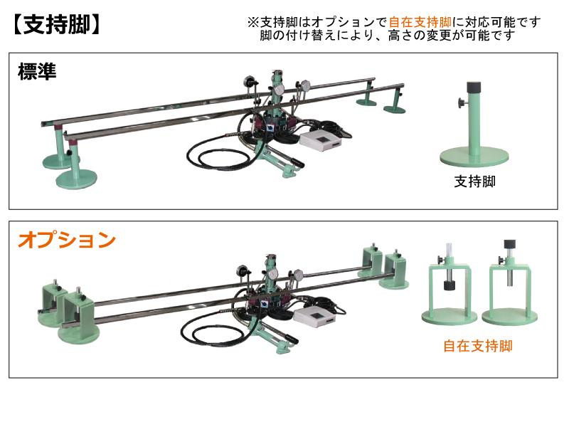 平板載荷試験装置(支持脚の説