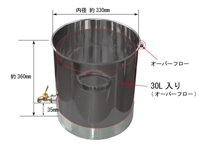 水槽(説明)