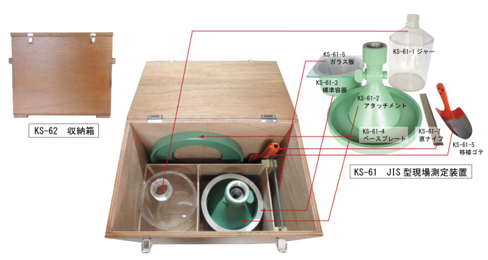 KS-62_収納箱の説明