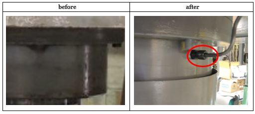 ①-3シリンダー摺動部に油圧中圧がかけることができるように改造