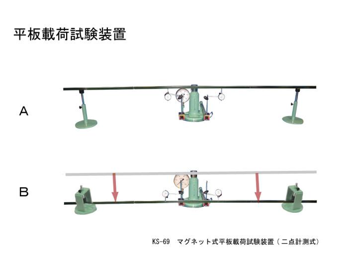 KS-69平板載荷試験装置(新旧)