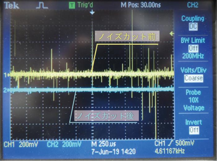変位計の歪み信号にインバータノイズが重畳している状況での使用例