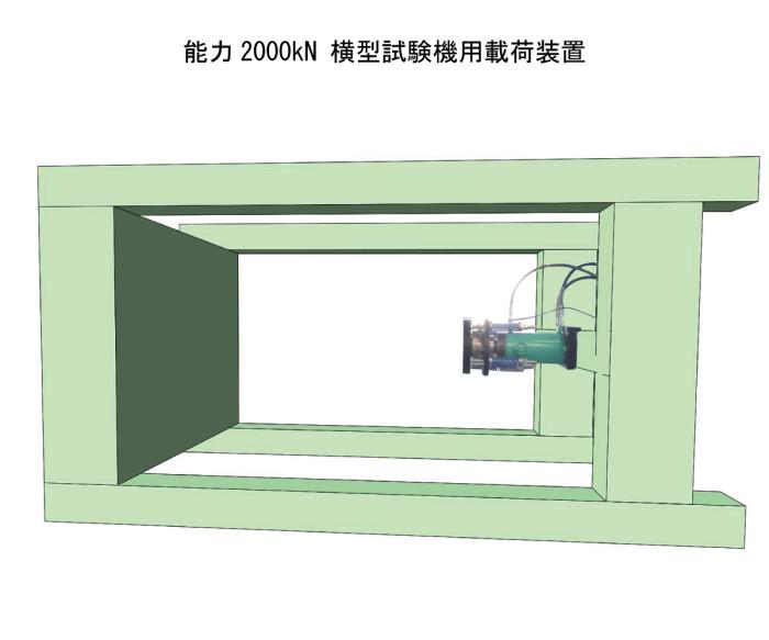 2000kN試験機用載荷装置(イメ