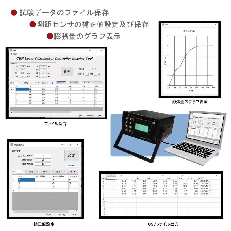 PC接続(CBR試験2)