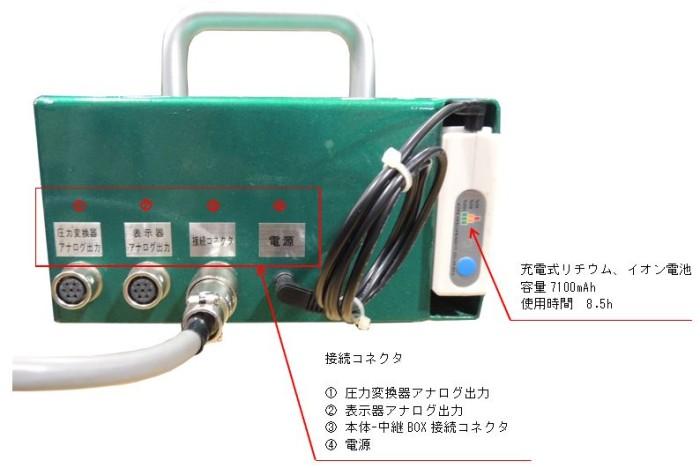 (情報ブログ・オーダーメイド)外部出力機能付_デジタルポータブルテスター2