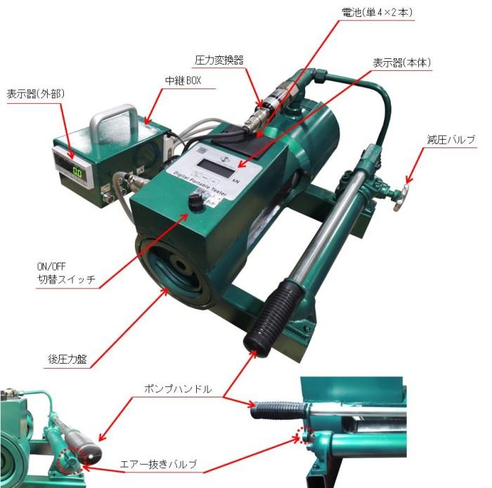 (情報ブログ・オーダーメイド)外部出力機能付_デジタルポータブルテスター3