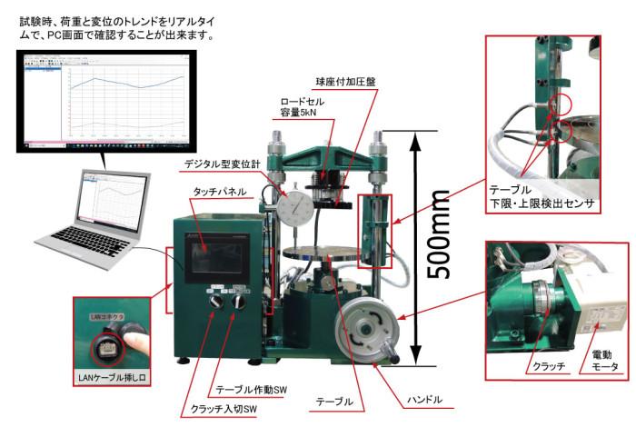 KS-205C_情報ブログ用LANケーブル&PC202